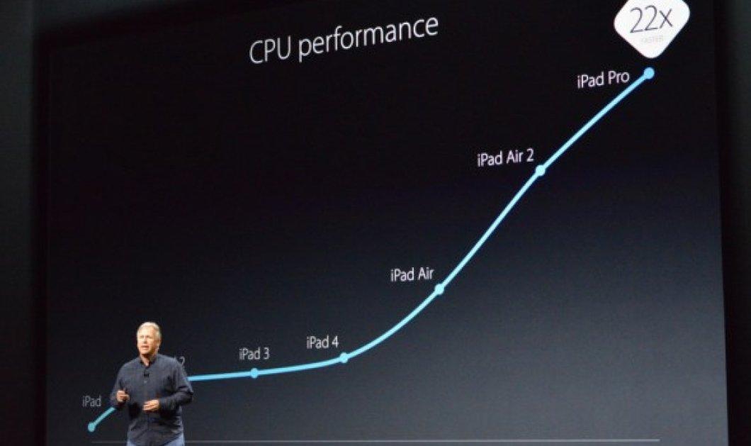 iPad Pro: Παρουσιάστηκε επίσημα με χορταστική οθόνη 12.9'' & 4 στερεοφωνικά ηχεία - Όλες οι λεπτομέρειες    - Κυρίως Φωτογραφία - Gallery - Video