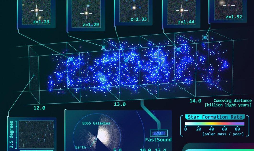 Σπουδαίο επίτευγμα: Δημιουργήθηκε ο μεγαλύτερος 3D χάρτης του διαστήματος – Επιβεβαιώνει την θεωρία της Ειδικής Σχετικότητας - Κυρίως Φωτογραφία - Gallery - Video