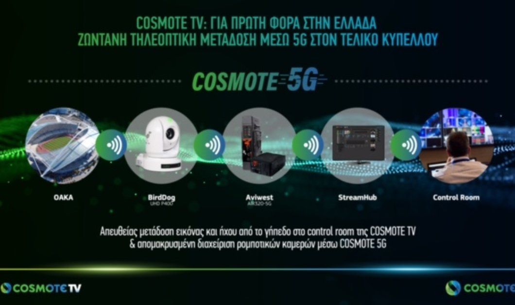 COSMOTE TV: Για πρώτη φορά στην Ελλάδα ζωντανή τηλεοπτική μετάδοση μέσω 5G στον τελικό Κυπέλλου  - Κυρίως Φωτογραφία - Gallery - Video