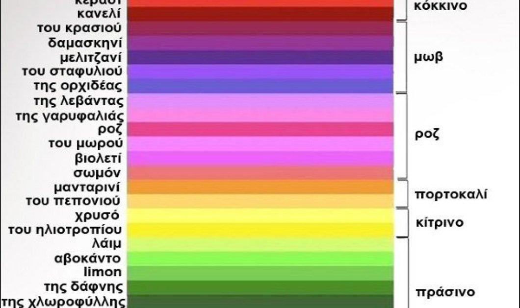 Λεβάντα, λάιμ, μπορντοροδοκόκκινο λέμε οι γυναίκες, πράσινο, μπλέ οι άνδρες: δείτε πως χαρακτηρίζουν τα δύο φύλα τα χρώματα  - Κυρίως Φωτογραφία - Gallery - Video